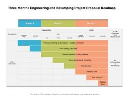 Three Months Engineering And Revamping Project Proposal Roadmap
