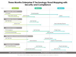 Three Months Enterprise IT Technology Road Mapping With Security And Compliance