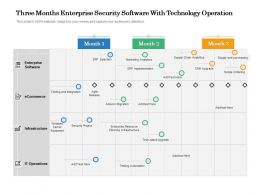 Three Months Enterprise Security Software With Technology Operation