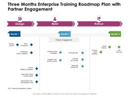 Three Months Enterprise Training Roadmap Plan With Partner Engagement