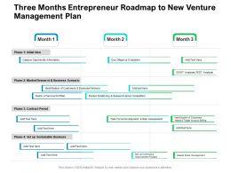 Three Months Entrepreneur Roadmap To New Venture Management Plan