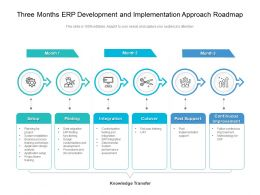 Three Months ERP Development And Implementation Approach Roadmap