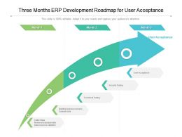 Three Months ERP Development Roadmap For User Acceptance