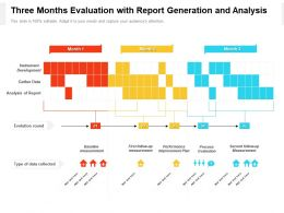 Three Months Evaluation With Report Generation And Analysis