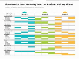 Three Months Event Marketing To Do List Roadmap With Key Phases