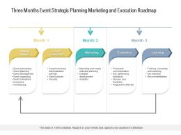 Three Months Event Strategic Planning Marketing And Execution Roadmap