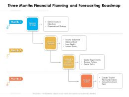 Three Months Financial Planning And Forecasting Roadmap