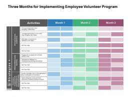 Three Months For Implementing Employee Volunteer Program