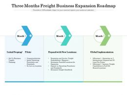 Three Months Freight Business Expansion Roadmap