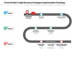 Three Months Freight Business Strategies Implementation Roadmap
