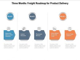 Three Months Freight Roadmap For Product Delivery