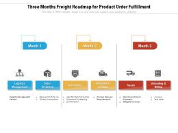 Three Months Freight Roadmap For Product Order Fulfillment