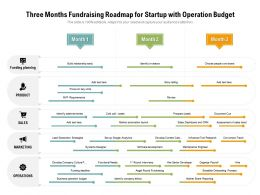Three Months Fundraising Roadmap For Startup With Operation Budget