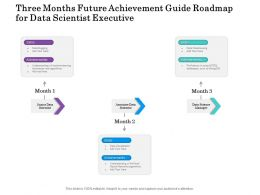 Three Months Future Achievement Guide Roadmap For Data Scientist Executive