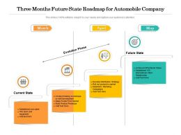 Three Months Future State Roadmap For Automobile Company