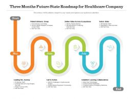 Three Months Future State Roadmap For Healthcare Company