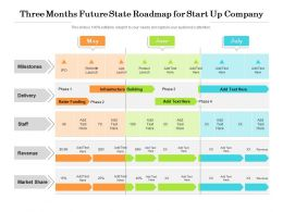 Three Months Future State Roadmap For Start Up Company