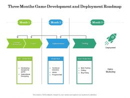 Three Months Game Development And Deployment Roadmap