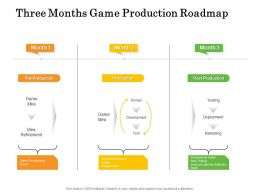 Three Months Game Production Roadmap