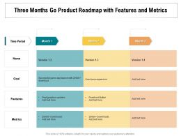 Three Months Go Product Roadmap With Features And Metrics