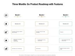 Three Months Go Product Roadmap With Features