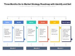 Three Months Go To Market Strategy Roadmap With Identify And Sell