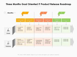 Three Months Goal Oriented IT Product Release Roadmap