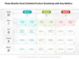 Three Months Goal Oriented Product Roadmap With Key Metrics