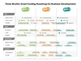 Three Months Grant Funding Roadmap For Business Development
