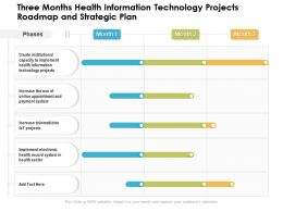 Three Months Health Information Technology Projects Roadmap And Strategic Plan