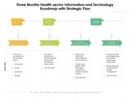 Three Months Health Sector Information And Technology Roadmap With Strategic Plan