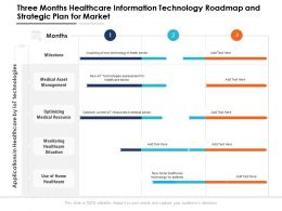 Three Months Healthcare Information Technology Roadmap And Strategic Plan For Market