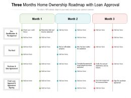 Three Months Home Ownership Roadmap With Loan Approval