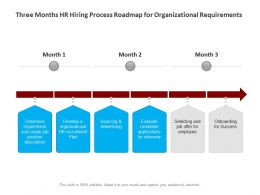 Three Months HR Hiring Process Roadmap For Organizational Requirements