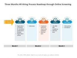 Three Months HR Hiring Process Roadmap Through Online Screening
