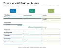 Three Months HR Roadmap Timeline Powerpoint Template