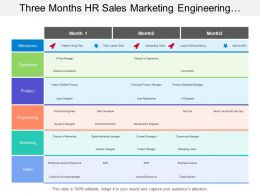 Three Months Hr Sales Marketing Engineering Product Operations Timeline
