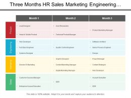 Three Months Hr Sales Marketing Engineering Product Swim Lane