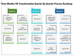 Three Months HR Transformation Quarter By Quarter Process Roadmap
