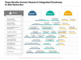 Three Months Human Research Integrated Roadmap To Risk Reduction