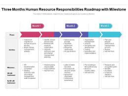Three Months Human Resource Responsibilities Roadmap With Milestone