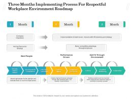 Three Months Implementing Process For Respectful Workplace Environment Roadmap