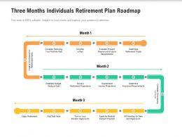 Three Months Individuals Retirement Plan Roadmap