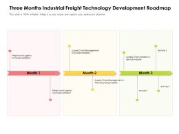 Three Months Industrial Freight Technology Development Roadmap