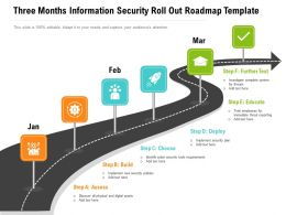 Three Months Information Security Roll Out Roadmap Template