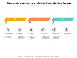 Three Months Information Security Solution Planning Roadmap Template