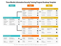Three Months Information Security Training Program Roadmap Template