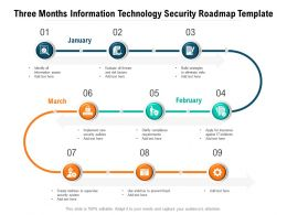 Three Months Information Technology Security Roadmap Template