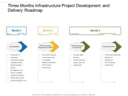 Three Months Infrastructure Project Development And Delivery Roadmap