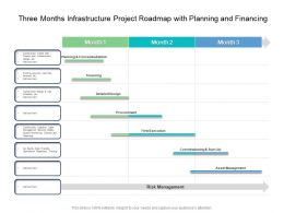 Three Months Infrastructure Project Roadmap With Planning And Financing